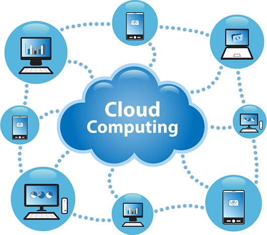 Information about several  Cloud Computing packages.